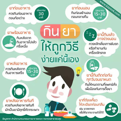 Image result for สาระ